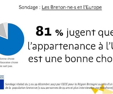 Bretagne Europe